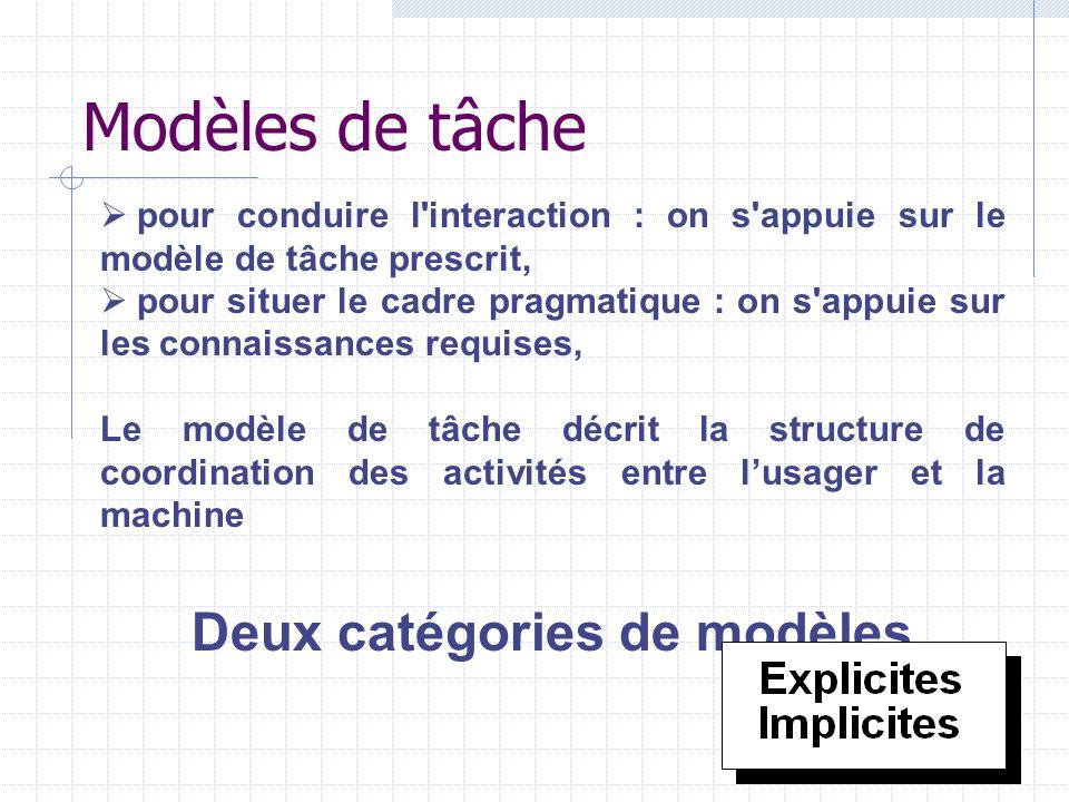 Modèles explicites Définition : un modèle de tâche explicite décrit de manière explicite la succession des actions (corps, effets, conditions, ordonnancement, etc.) conduisant à un but donné.
