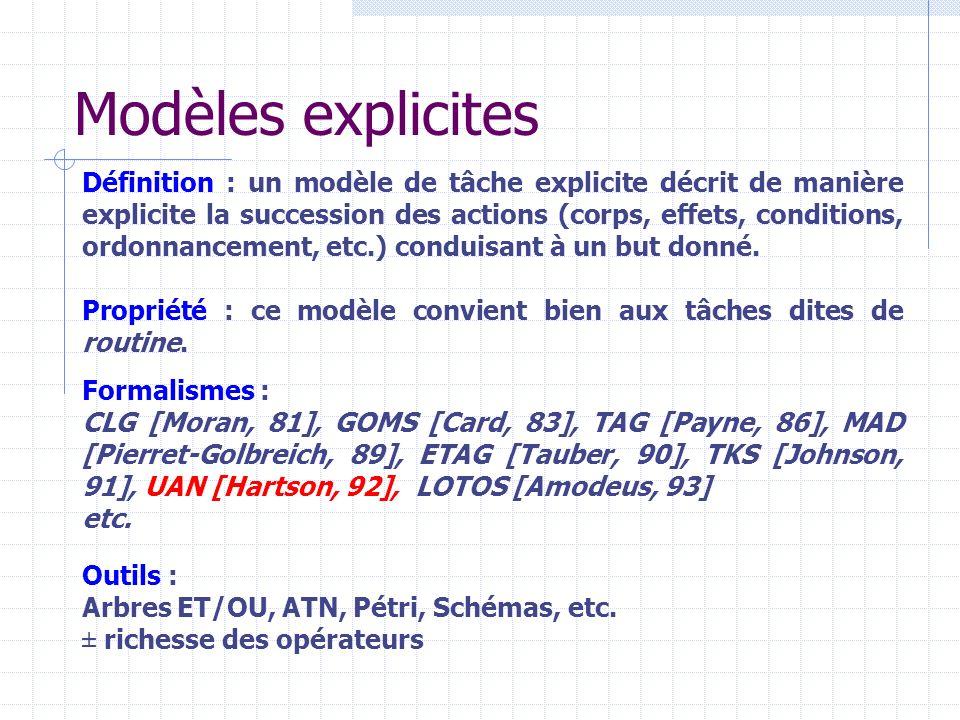 Modèles explicites Définition : un modèle de tâche explicite décrit de manière explicite la succession des actions (corps, effets, conditions, ordonna