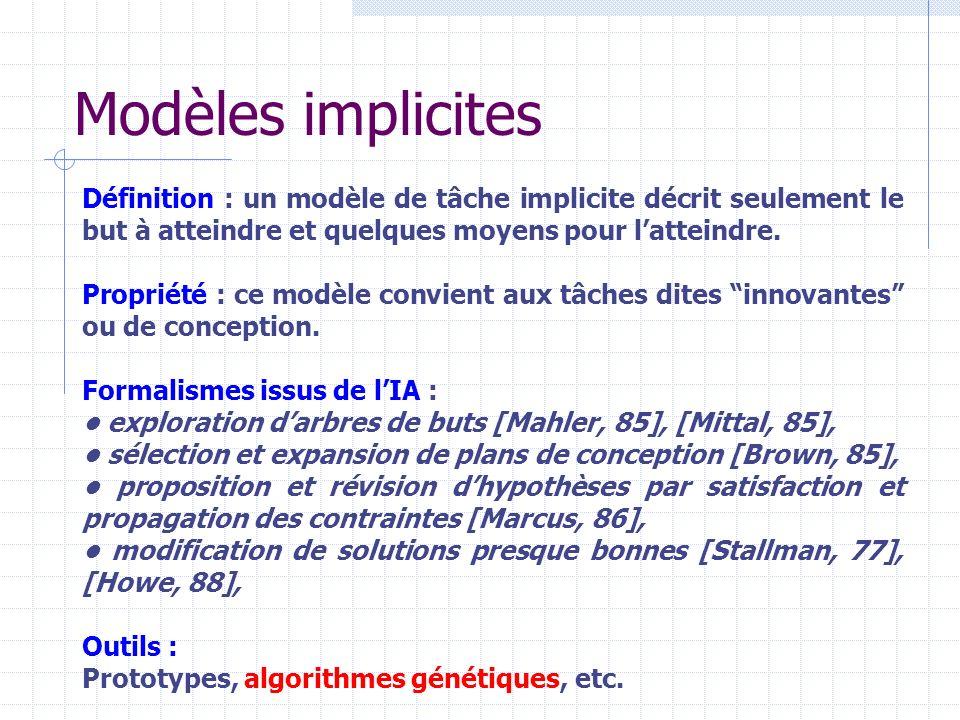 Modèles implicites Définition : un modèle de tâche implicite décrit seulement le but à atteindre et quelques moyens pour latteindre. Propriété : ce mo