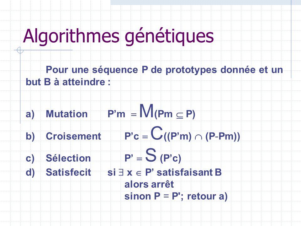 Algorithmes génétiques Pour une séquence P de prototypes donnée et un but B à atteindre : a)Mutation Pm M (Pm P) b)Croisement Pc C ((Pm) (P-Pm)) c)Sél