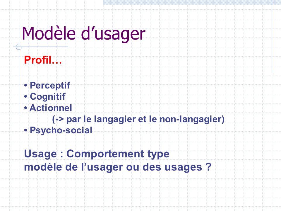 Modèle dusager Profil… Perceptif Cognitif Actionnel (-> par le langagier et le non-langagier) Psycho-social Usage : Comportement type modèle de lusage