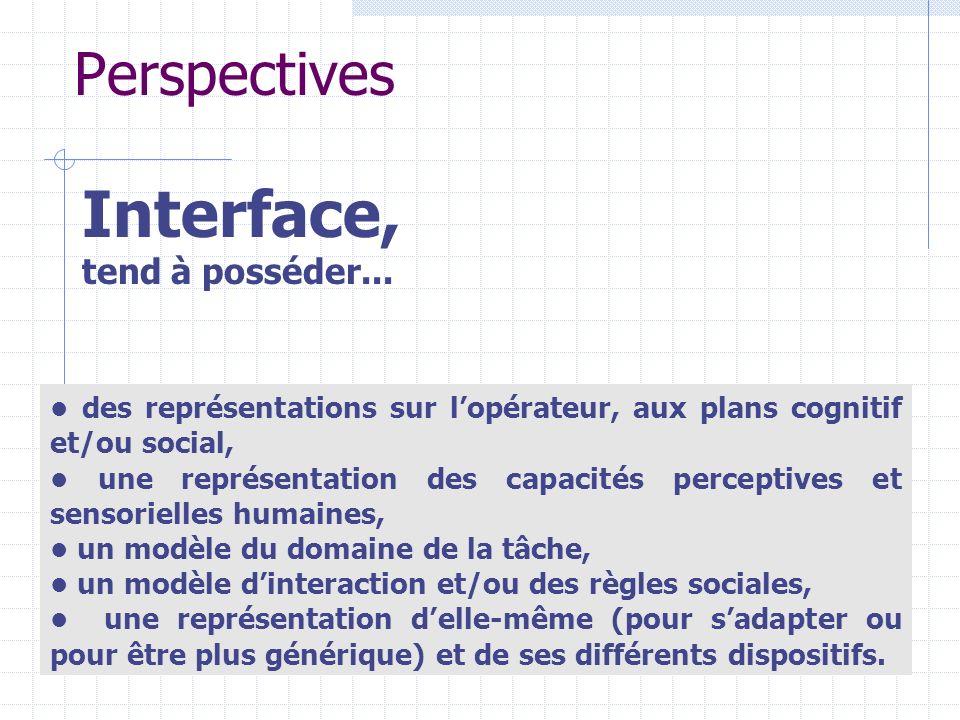 Perspectives Interface, tend à posséder... des représentations sur lopérateur, aux plans cognitif et/ou social, une représentation des capacités perce
