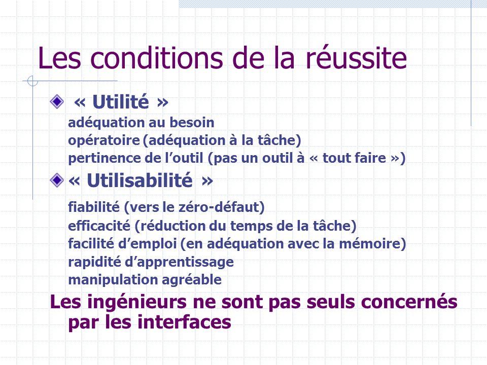 Les conditions de la réussite « Utilité » adéquation au besoin opératoire (adéquation à la tâche) pertinence de loutil (pas un outil à « tout faire »)