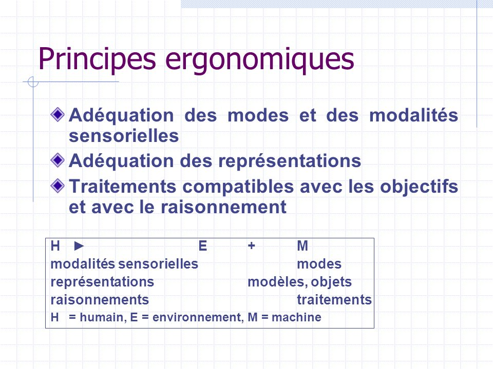 Principes ergonomiques Adéquation des modes et des modalités sensorielles Adéquation des représentations Traitements compatibles avec les objectifs et