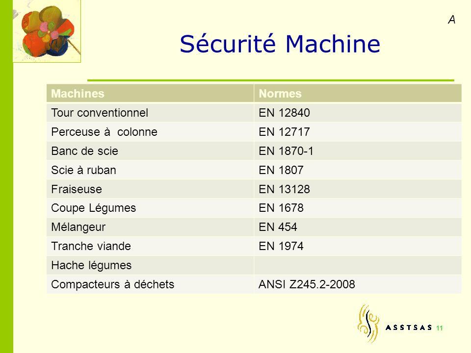 Sécurité Machine MachinesNormes Tour conventionnelEN 12840 Perceuse à colonneEN 12717 Banc de scieEN 1870-1 Scie à rubanEN 1807 FraiseuseEN 13128 Coup