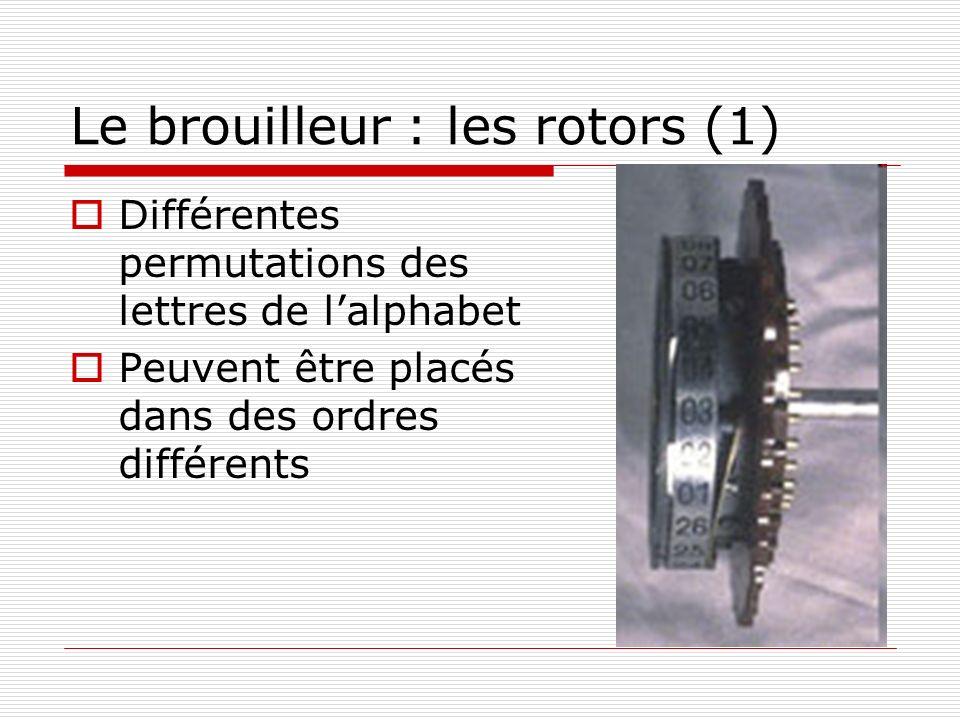 Le brouilleur : les rotors (1) Différentes permutations des lettres de lalphabet Peuvent être placés dans des ordres différents