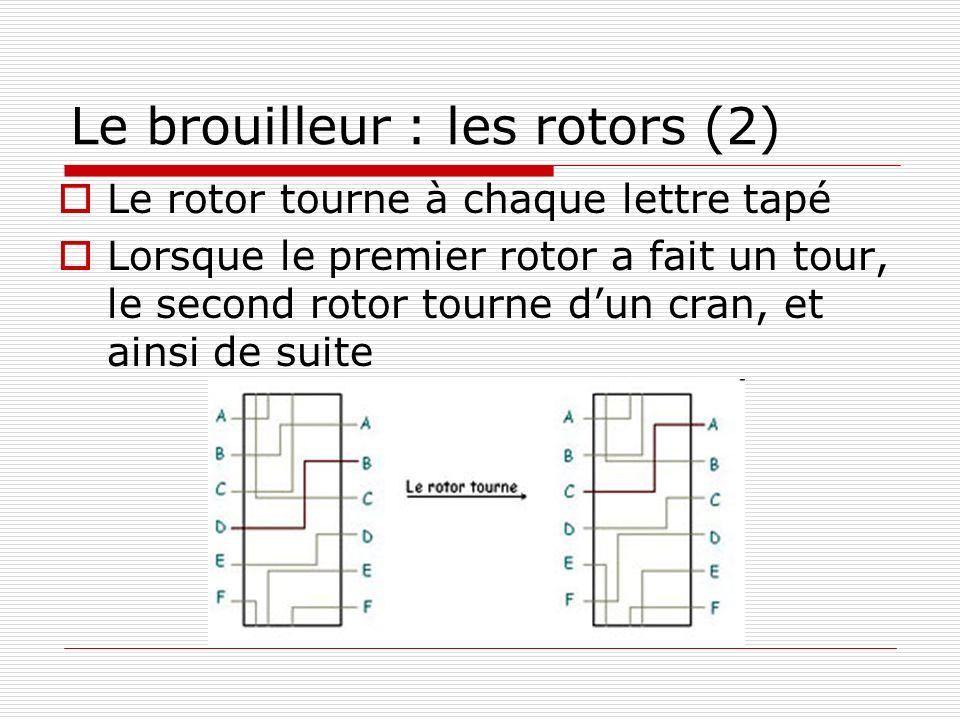 Le brouilleur : les rotors (2) Le rotor tourne à chaque lettre tapé Lorsque le premier rotor a fait un tour, le second rotor tourne dun cran, et ainsi