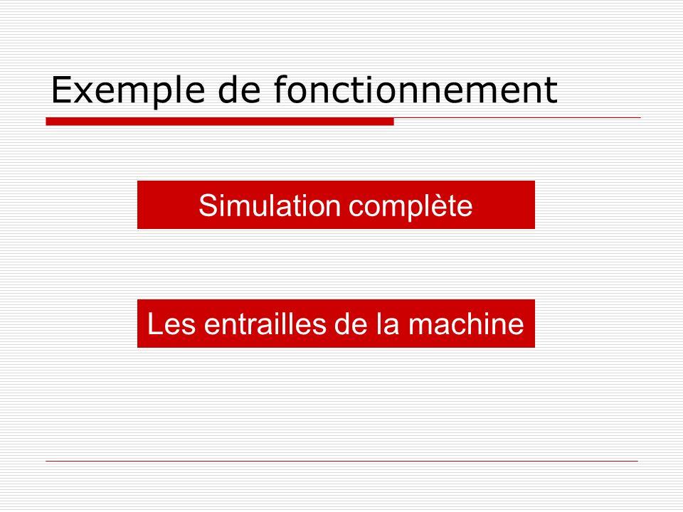 Exemple de fonctionnement Simulation complète Les entrailles de la machine