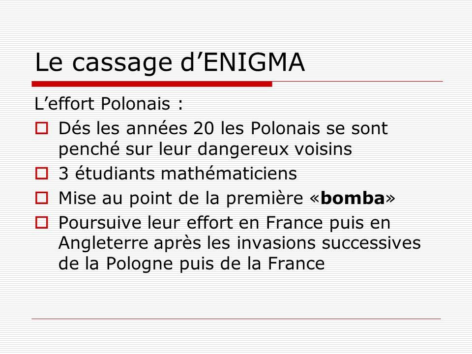 Le cassage dENIGMA Leffort Polonais : Dés les années 20 les Polonais se sont penché sur leur dangereux voisins 3 étudiants mathématiciens Mise au poin