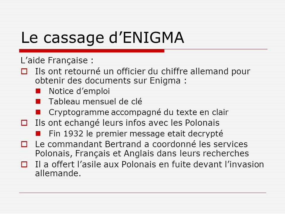 Le cassage dENIGMA Laide Française : Ils ont retourné un officier du chiffre allemand pour obtenir des documents sur Enigma : Notice demploi Tableau m