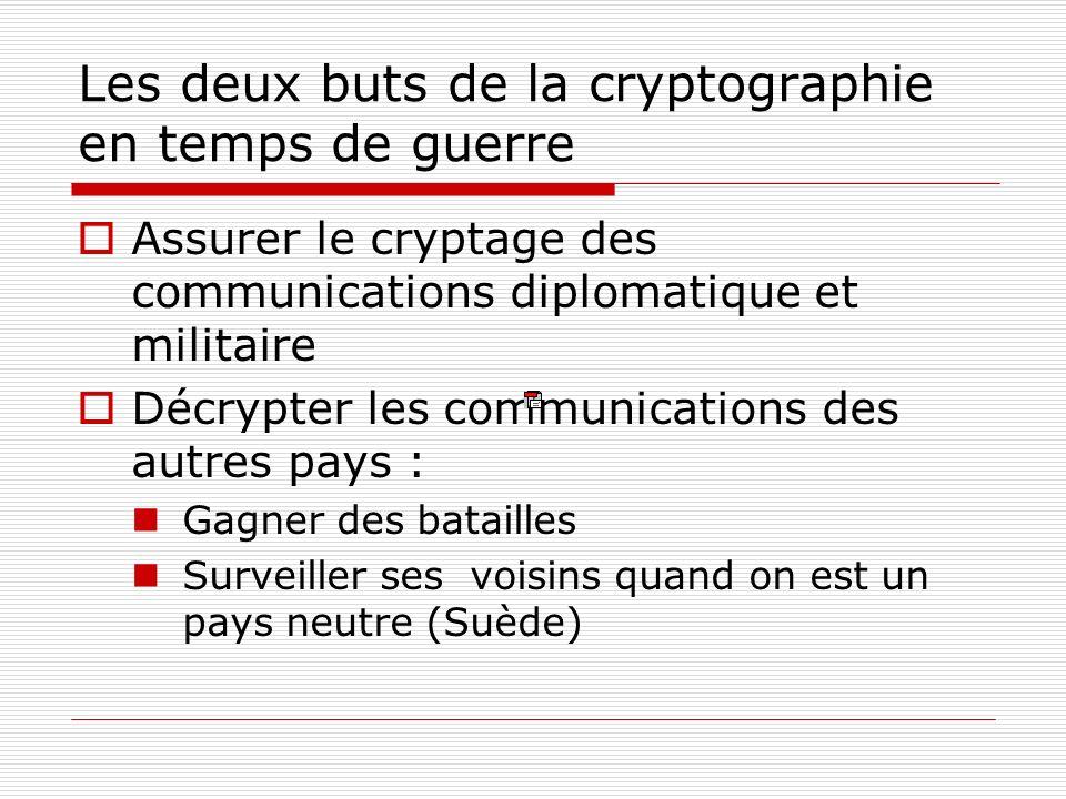 Les deux buts de la cryptographie en temps de guerre Assurer le cryptage des communications diplomatique et militaire Décrypter les communications des