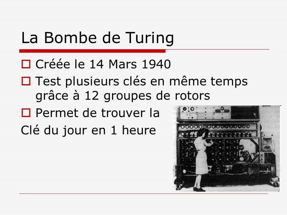 La Bombe de Turing Créée le 14 Mars 1940 Test plusieurs clés en même temps grâce à 12 groupes de rotors Permet de trouver la Clé du jour en 1 heure