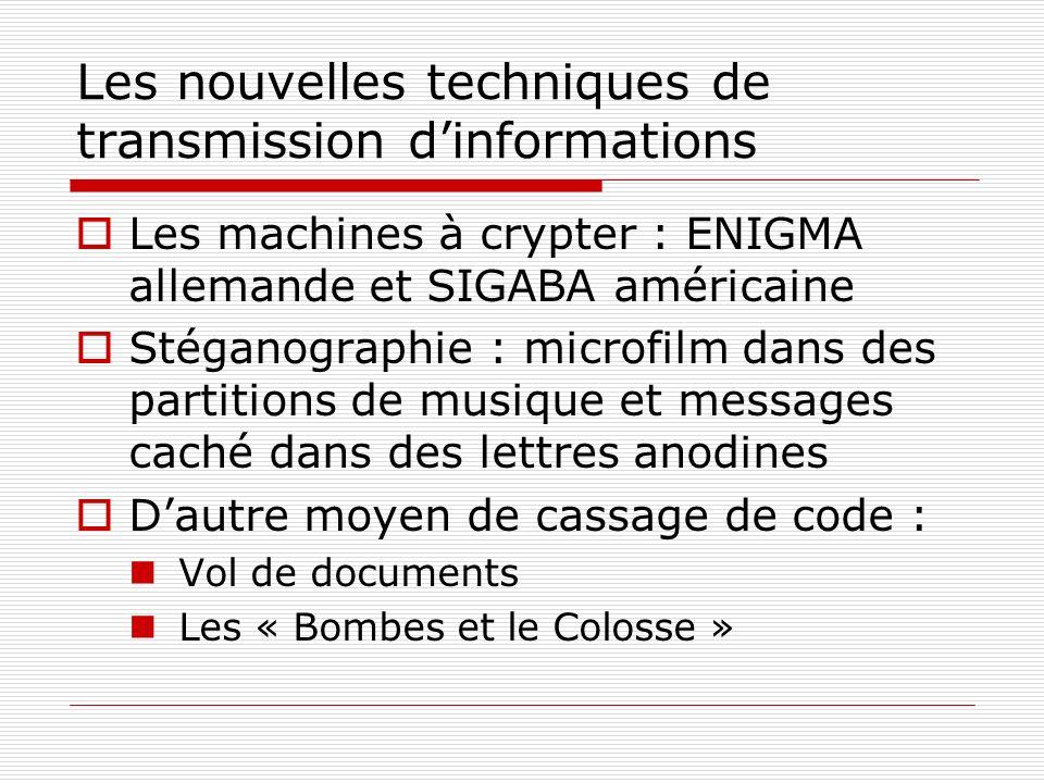 Les nouvelles techniques de transmission dinformations Les machines à crypter : ENIGMA allemande et SIGABA américaine Stéganographie : microfilm dans