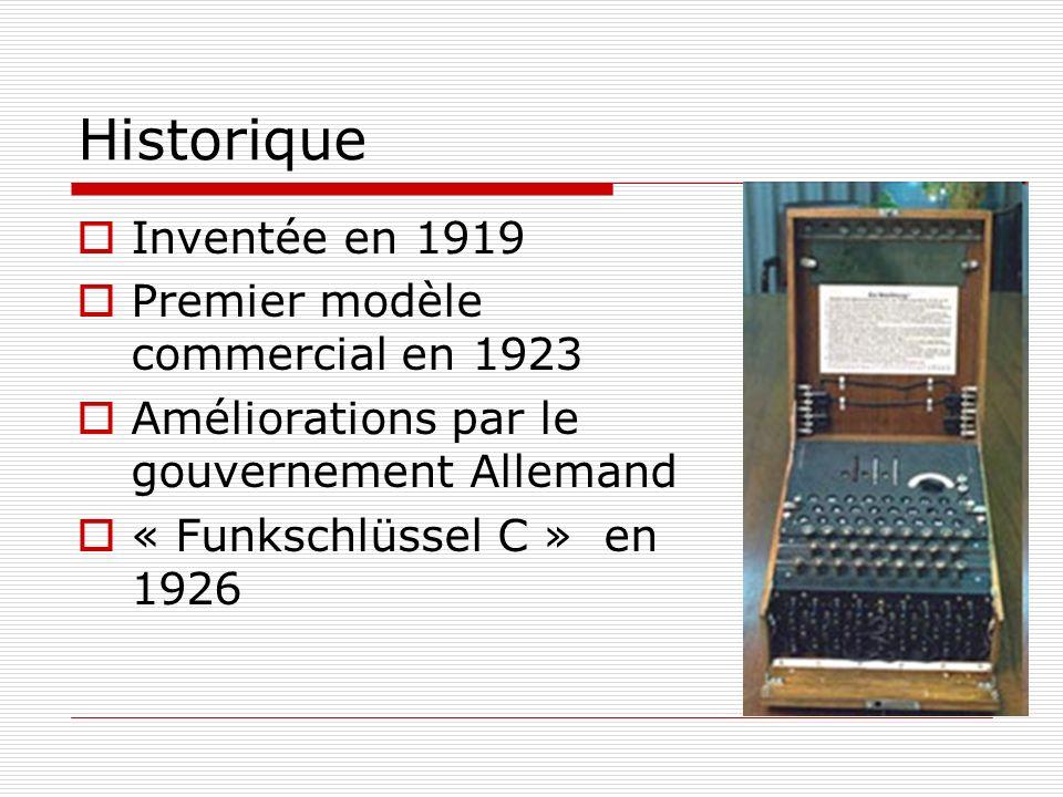 Historique Inventée en 1919 Premier modèle commercial en 1923 Améliorations par le gouvernement Allemand « Funkschlüssel C » en 1926