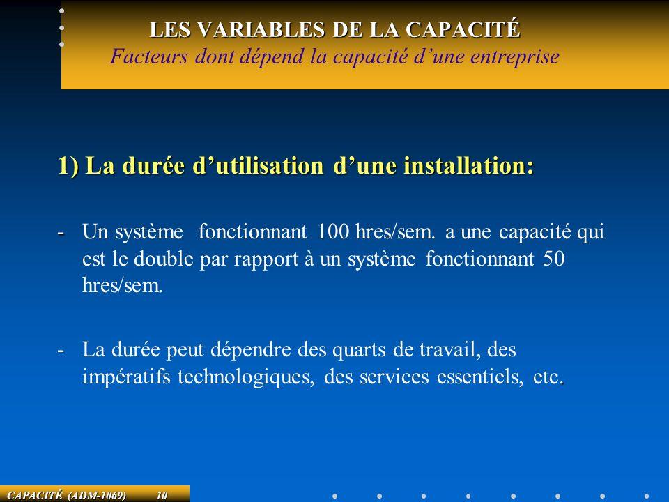 CAPACITÉ (ADM-1069) 10 LES VARIABLES DE LA CAPACITÉ LES VARIABLES DE LA CAPACITÉ Facteurs dont dépend la capacité dune entreprise 1) La durée dutilisa