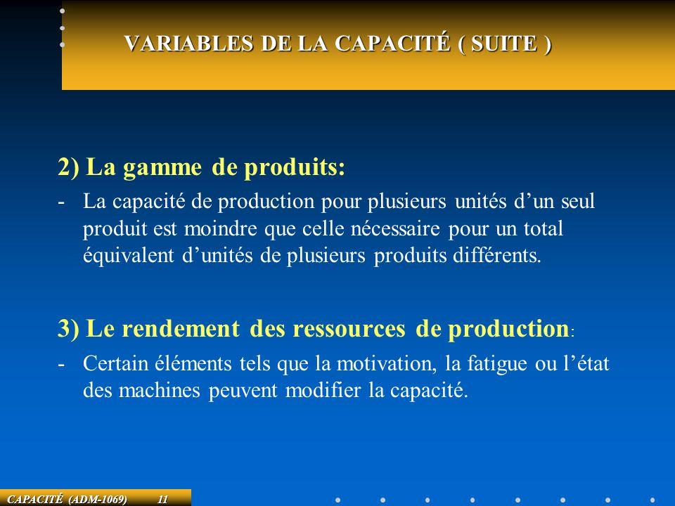 CAPACITÉ (ADM-1069) 11 VARIABLES DE LA CAPACITÉ ( SUITE ) 2) La gamme de produits: -La capacité de production pour plusieurs unités dun seul produit e