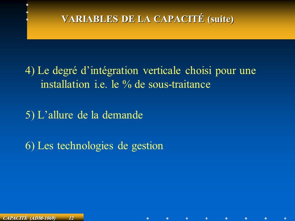 CAPACITÉ (ADM-1069) 12 VARIABLES DE LA CAPACITÉ (suite) 4) Le degré dintégration verticale choisi pour une installation i.e. le % de sous-traitance 5)