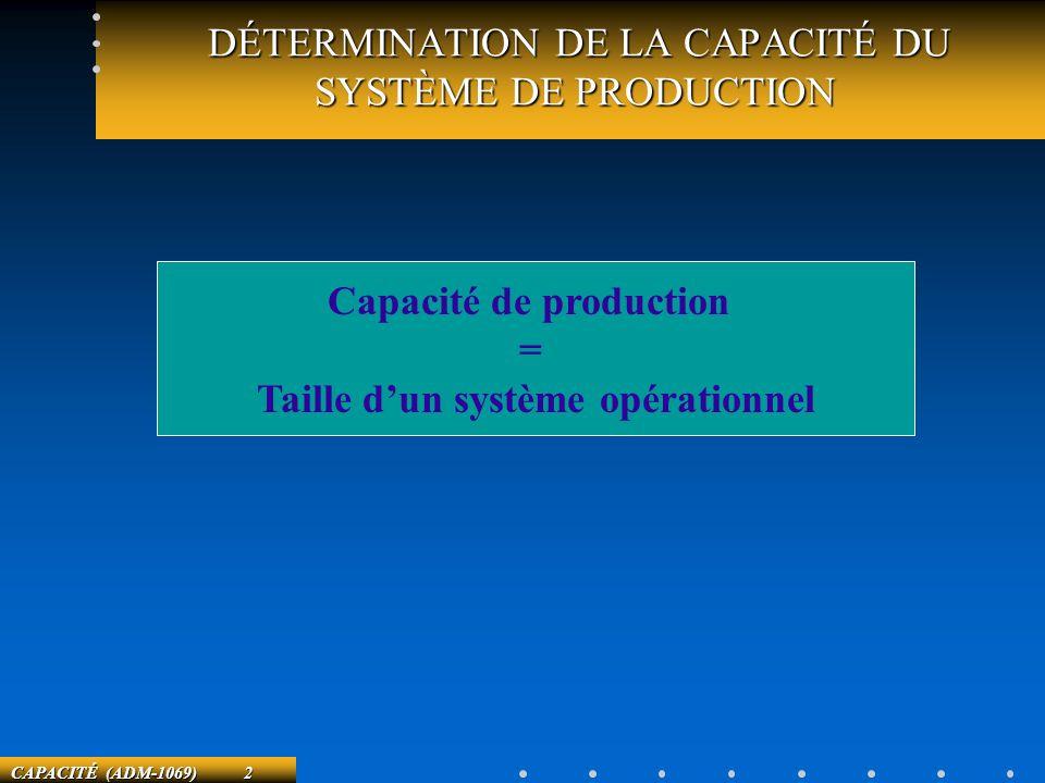 CAPACITÉ (ADM-1069) 2 DÉTERMINATION DE LA CAPACITÉ DU SYSTÈME DE PRODUCTION DÉTERMINATION DE LA CAPACITÉ DU SYSTÈME DE PRODUCTION Capacité de producti