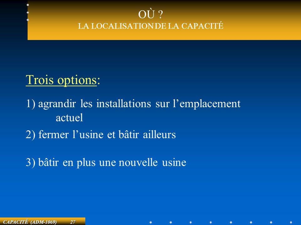 CAPACITÉ (ADM-1069) 27 OÙ ? LA LOCALISATION DE LA CAPACITÉ Trois options: 1) agrandir les installations sur lemplacement actuel 2) fermer lusine et bâ