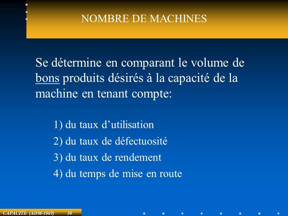 CAPACITÉ (ADM-1069) 30 NOMBRE DE MACHINES Se détermine en comparant le volume de bons produits désirés à la capacité de la machine en tenant compte: 1