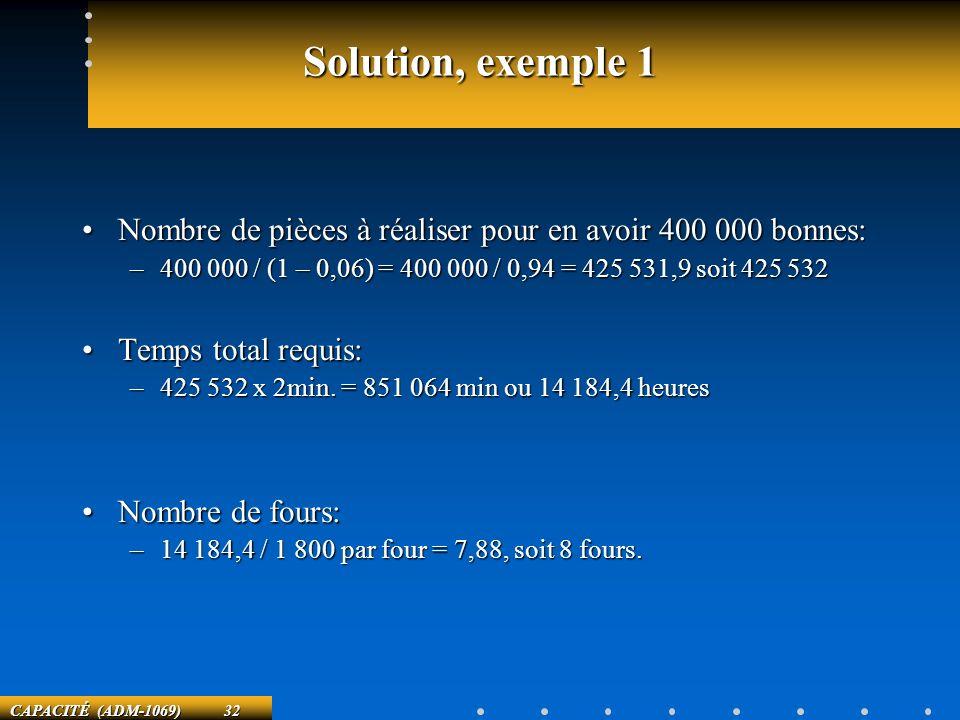 CAPACITÉ (ADM-1069) 32 Solution, exemple 1 Nombre de pièces à réaliser pour en avoir 400 000 bonnes:Nombre de pièces à réaliser pour en avoir 400 000