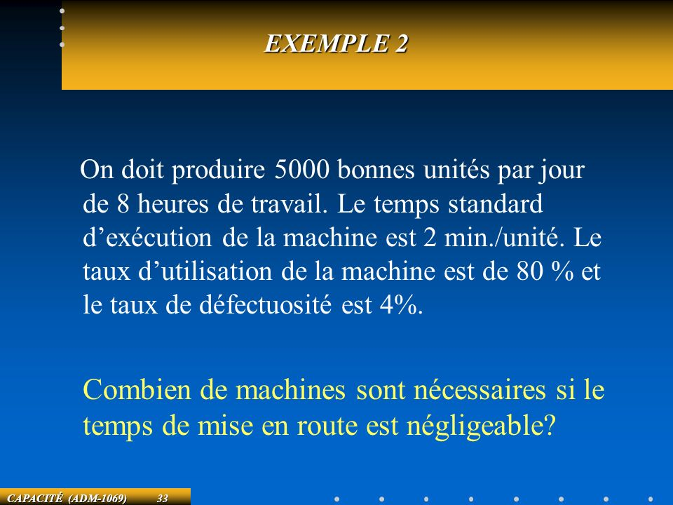 CAPACITÉ (ADM-1069) 33 EXEMPLE 2 On doit produire 5000 bonnes unités par jour de 8 heures de travail. Le temps standard dexécution de la machine est 2