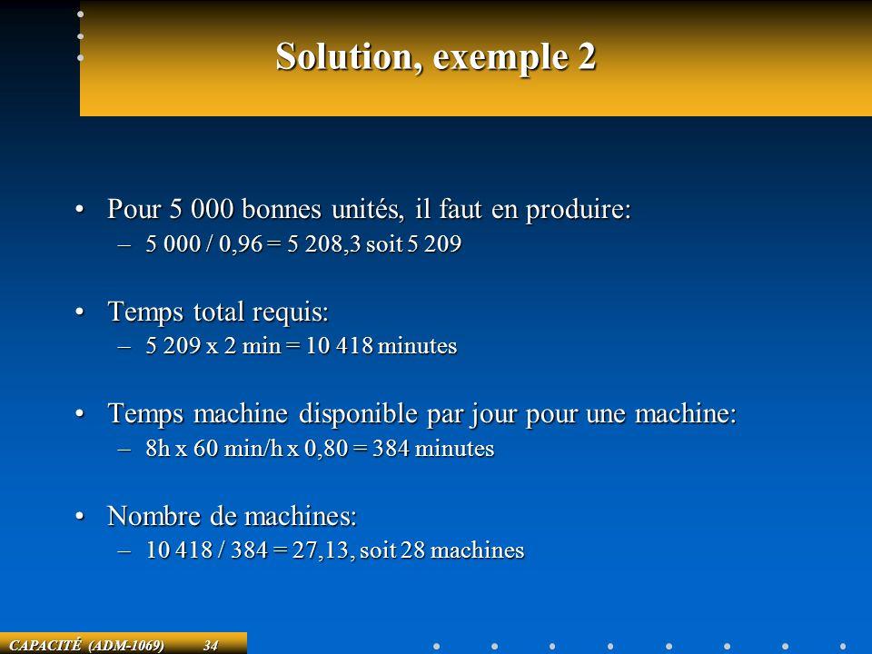 CAPACITÉ (ADM-1069) 34 Solution, exemple 2 Pour 5 000 bonnes unités, il faut en produire:Pour 5 000 bonnes unités, il faut en produire: –5 000 / 0,96