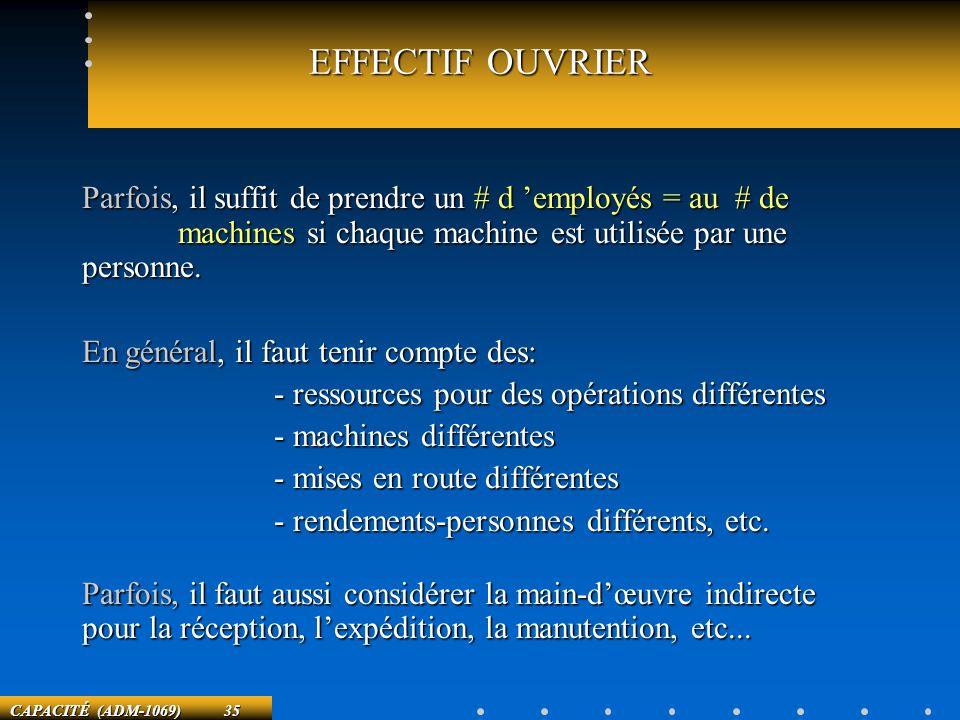 CAPACITÉ (ADM-1069) 35 EFFECTIF OUVRIER Parfois, il suffit de prendre un # d employés = au # de machines si chaque machine est utilisée par une person