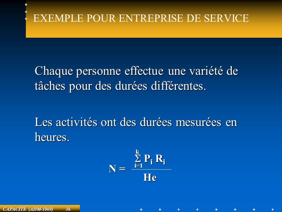 CAPACITÉ (ADM-1069) 36 EXEMPLE POUR ENTREPRISE DE SERVICE Chaque personne effectue une variété de tâches pour des durées différentes. Les activités on