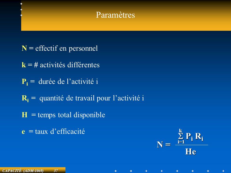 CAPACITÉ (ADM-1069) 37 Paramètres N = effectif en personnel k = # activités différentes P i = durée de lactivité i R i = quantité de travail pour lact