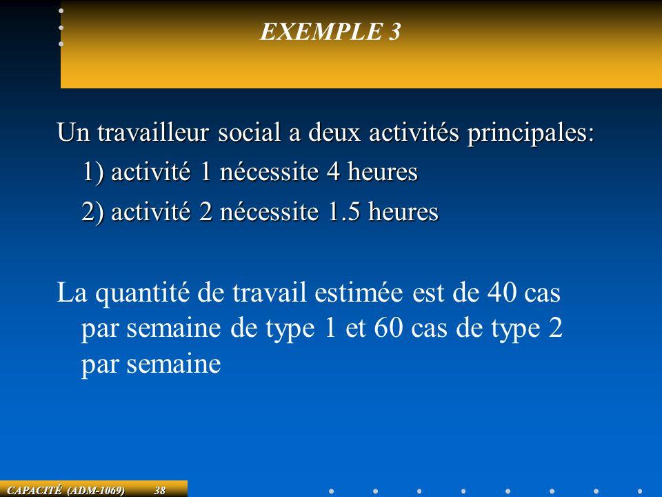 CAPACITÉ (ADM-1069) 38 EXEMPLE 3 Un travailleur social a deux activités principales: 1) activité 1 nécessite 4 heures 2) activité 2 nécessite 1.5 heur