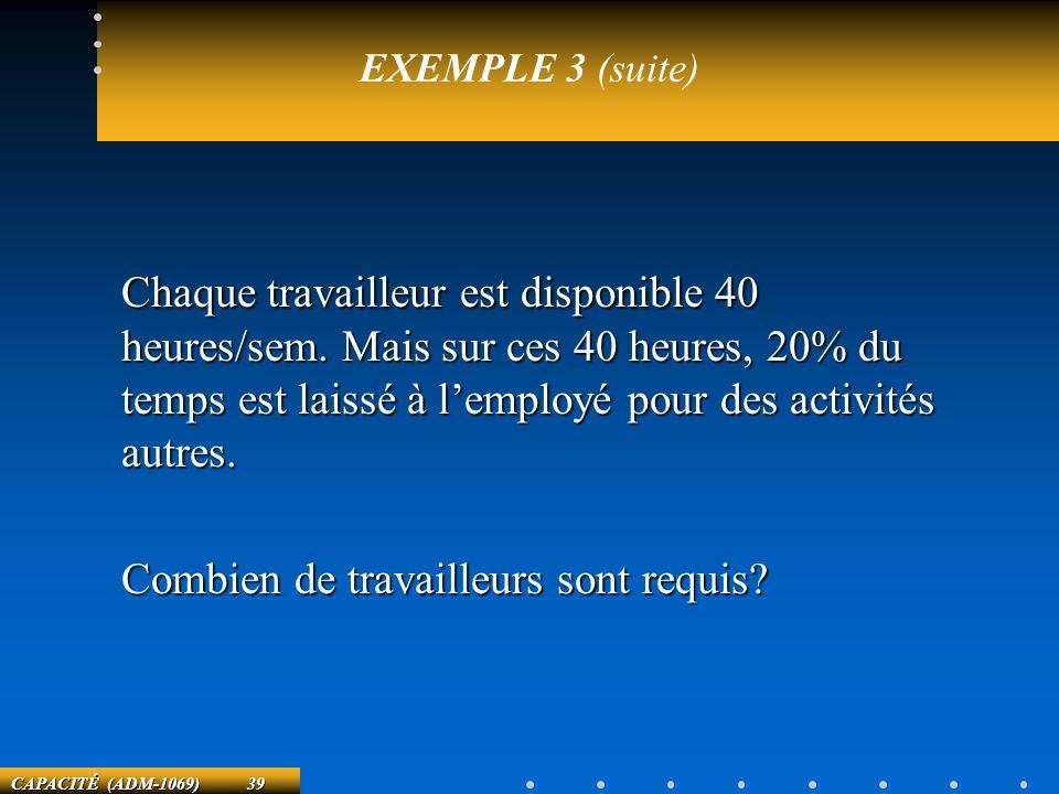CAPACITÉ (ADM-1069) 39 EXEMPLE 3 (suite) Chaque travailleur est disponible 40 heures/sem. Mais sur ces 40 heures, 20% du temps est laissé à lemployé p