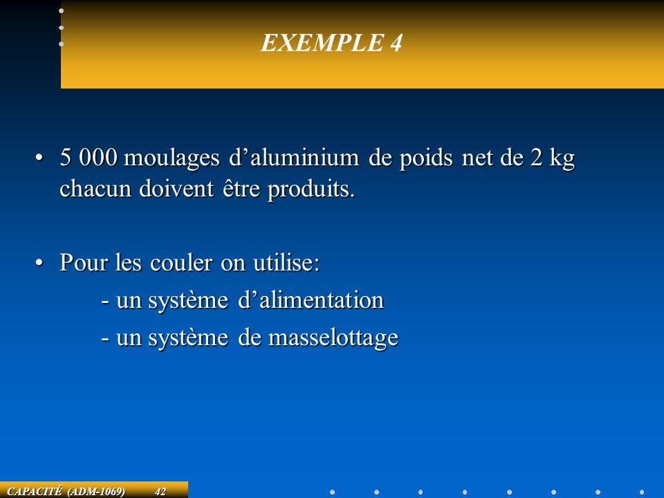 CAPACITÉ (ADM-1069) 42 EXEMPLE 4 5 000 moulages daluminium de poids net de 2 kg chacun doivent être produits.5 000 moulages daluminium de poids net de