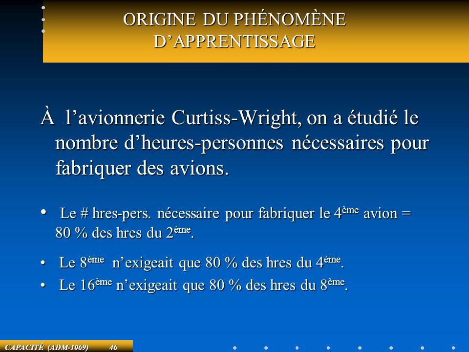 CAPACITÉ (ADM-1069) 46 ORIGINE DU PHÉNOMÈNE DAPPRENTISSAGE À lavionnerie Curtiss-Wright, on a étudié le nombre dheures-personnes nécessaires pour fabr