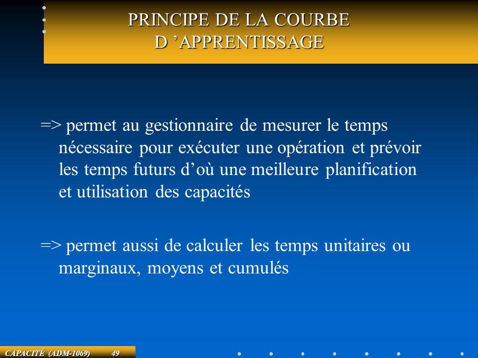 CAPACITÉ (ADM-1069) 49 PRINCIPE DE LA COURBE D APPRENTISSAGE => permet au gestionnaire de mesurer le temps nécessaire pour exécuter une opération et p