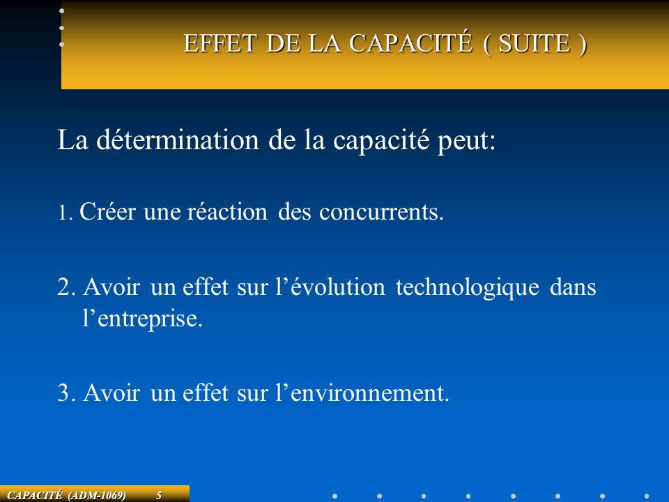 CAPACITÉ (ADM-1069) 5 EFFET DE LA CAPACITÉ ( SUITE ) La détermination de la capacité peut: 1. Créer une réaction des concurrents. 2. Avoir un effet su