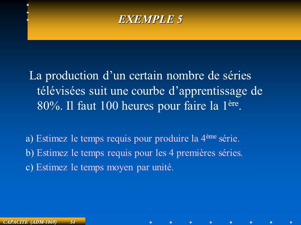 CAPACITÉ (ADM-1069) 54 EXEMPLE 5 La production dun certain nombre de séries télévisées suit une courbe dapprentissage de 80%. Il faut 100 heures pour