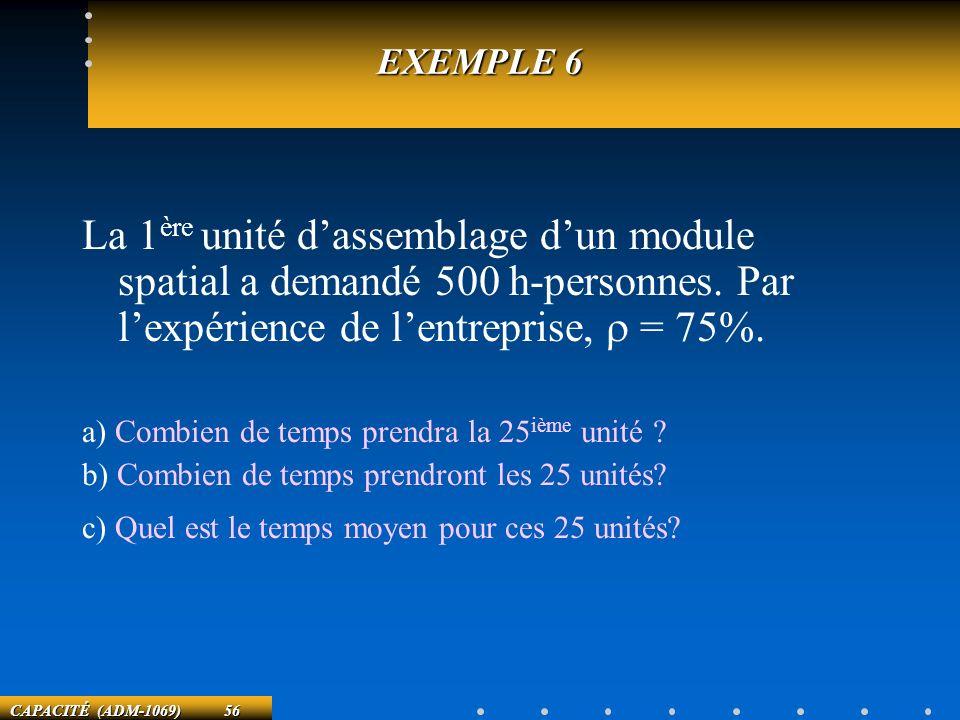 CAPACITÉ (ADM-1069) 56 EXEMPLE 6 La 1 ère unité dassemblage dun module spatial a demandé 500 h-personnes. Par lexpérience de lentreprise, = 75%. a) Co