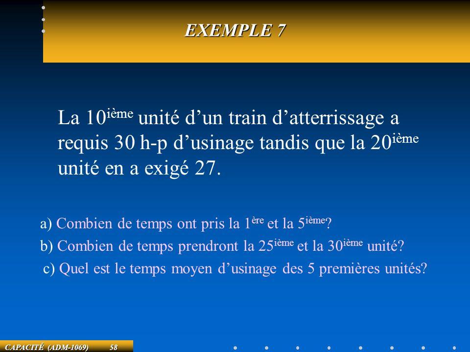 CAPACITÉ (ADM-1069) 58 EXEMPLE 7 La 10 ième unité dun train datterrissage a requis 30 h-p dusinage tandis que la 20 ième unité en a exigé 27. a) Combi