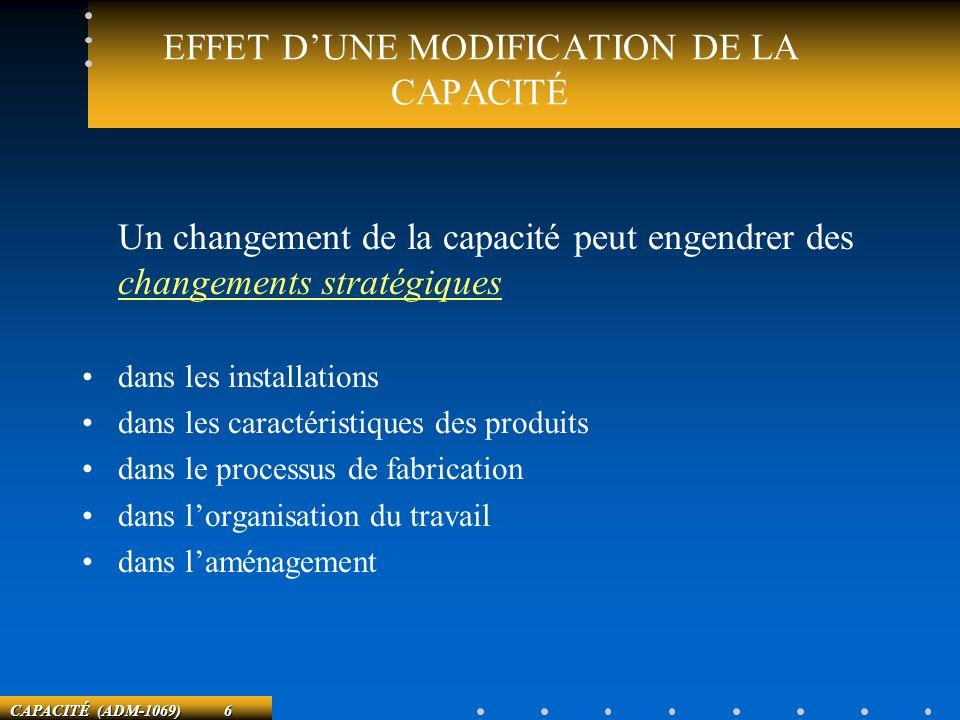 CAPACITÉ (ADM-1069) 6 EFFET DUNE MODIFICATION DE LA CAPACITÉ Un changement de la capacité peut engendrer des changements stratégiques dans les install