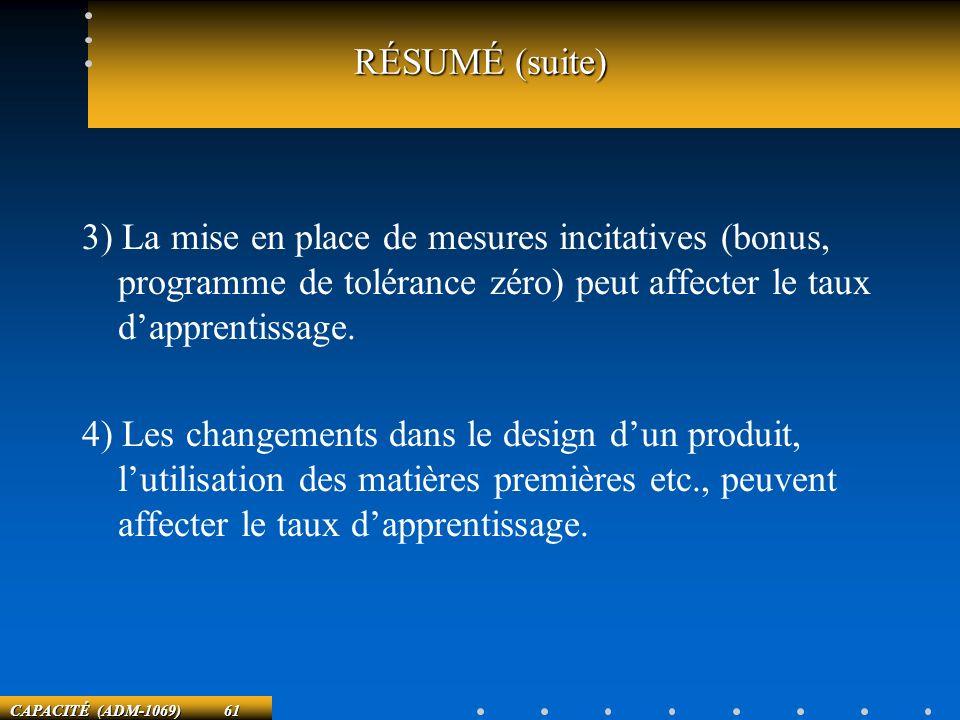CAPACITÉ (ADM-1069) 61 RÉSUMÉ (suite) 3) La mise en place de mesures incitatives (bonus, programme de tolérance zéro) peut affecter le taux dapprentis