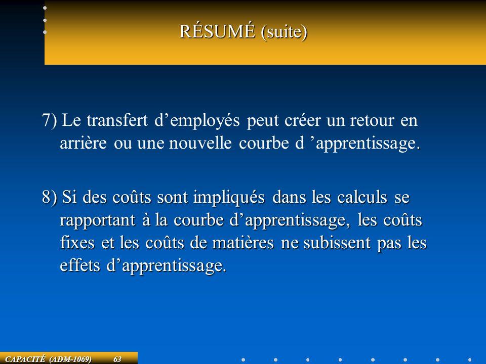 CAPACITÉ (ADM-1069) 63 RÉSUMÉ (suite). 7) Le transfert demployés peut créer un retour en arrière ou une nouvelle courbe d apprentissage. 8) Si des coû
