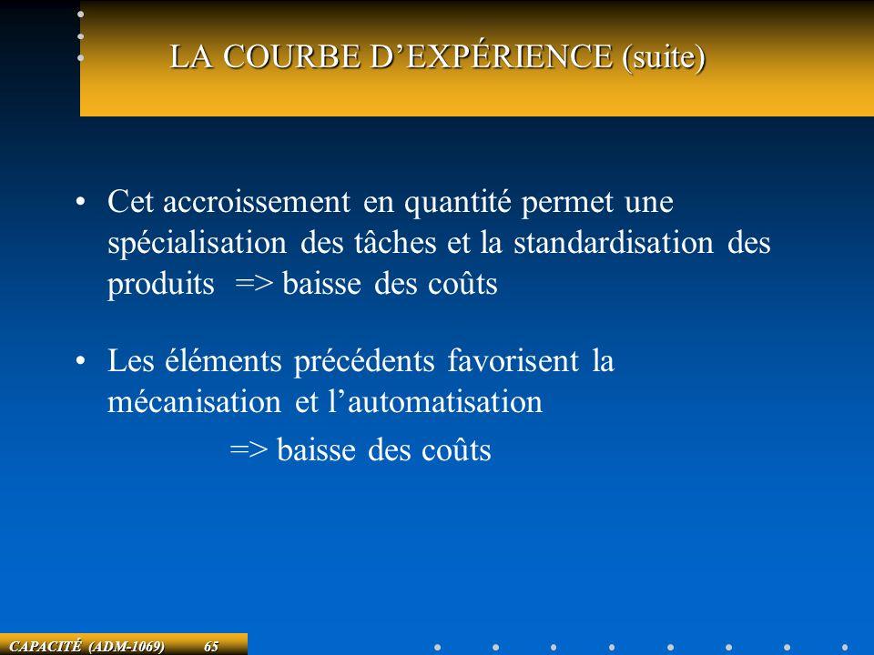 CAPACITÉ (ADM-1069) 65 LA COURBE DEXPÉRIENCE (suite) Cet accroissement en quantité permet une spécialisation des tâches et la standardisation des prod