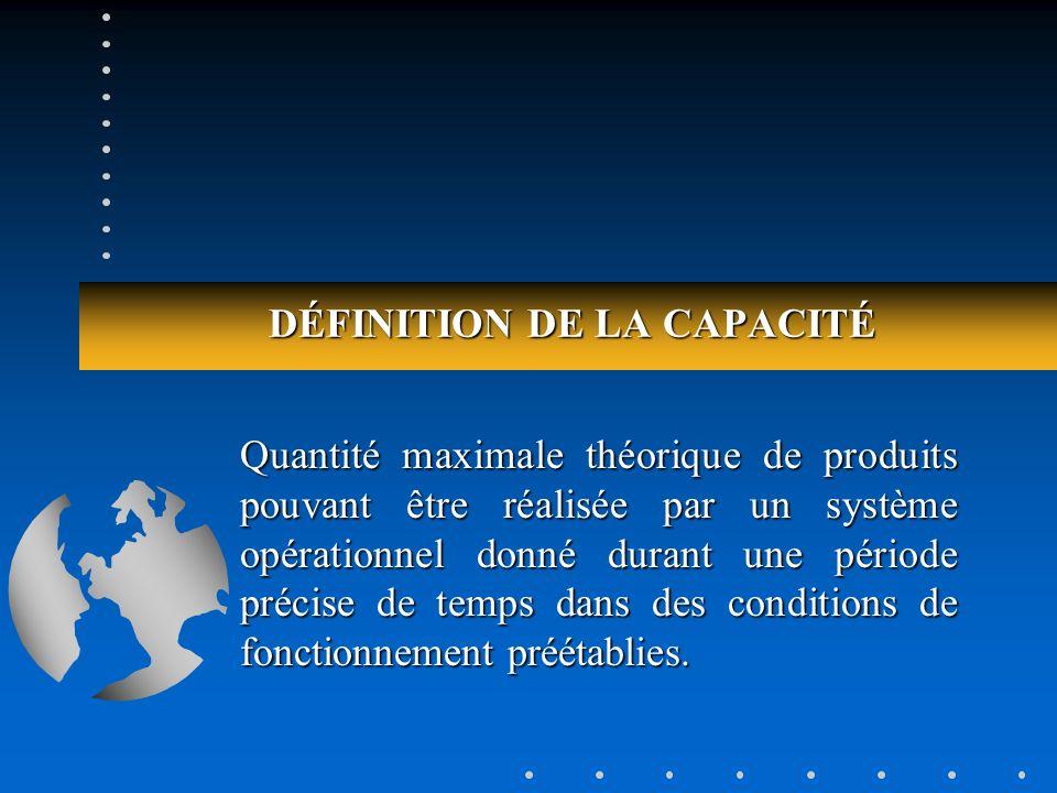 DÉFINITION DE LA CAPACITÉ Quantité maximale théorique de produits pouvant être réalisée par un système opérationnel donné durant une période précise d