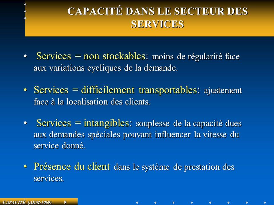 CAPACITÉ (ADM-1069) 9 CAPACITÉ DANS LE SECTEUR DES SERVICES Services = non stockables: moins de régularité face aux variations cycliques de la demande