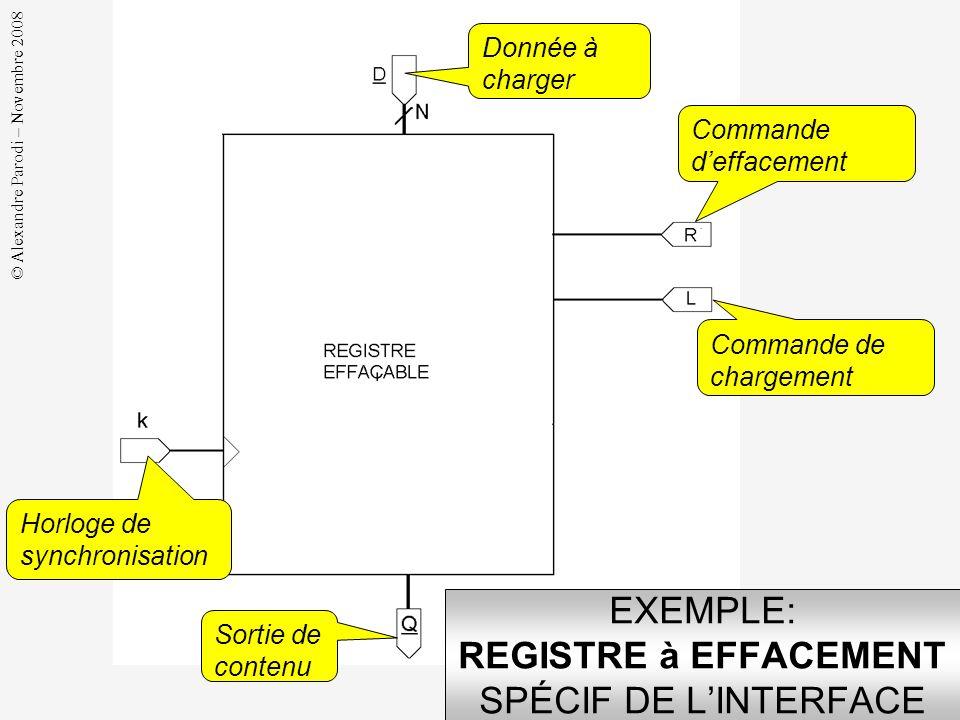 © Alexandre Parodi – Novembre 2008 q (1) ENREGISTREMENT NOUVEL ÉTAT n°2 a (1) b (1) d (1) c (1) e (1) nouvel état s = q (2) = f(q (1), X (1) ) q (1) q