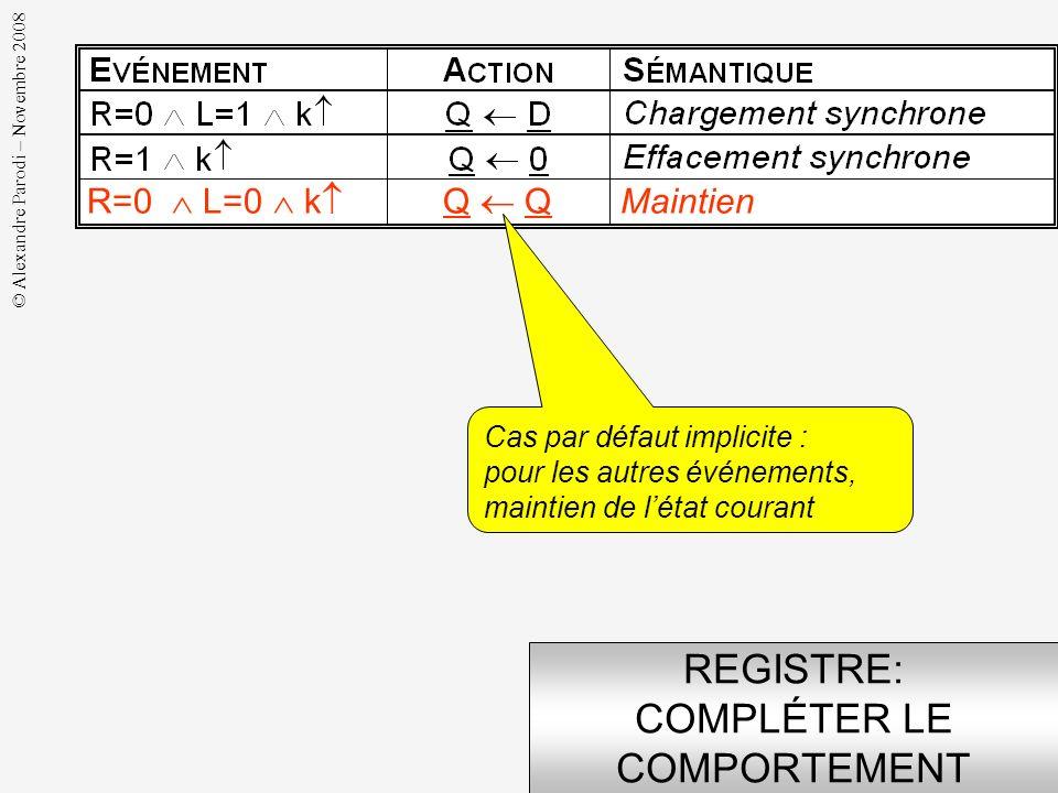 © Alexandre Parodi – Novembre 2008 REGISTRE: SPÉCIF DU COMPORTEMENT Tableau de règles « événement action »...... lévénement (conjonction dune valeur d