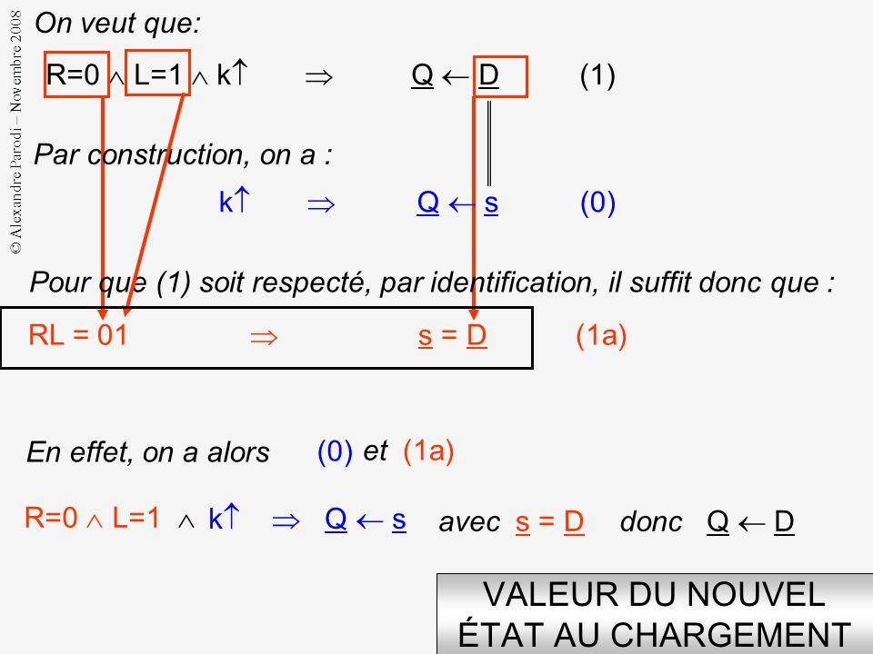 © Alexandre Parodi – Novembre 2008 REGISTRE: COMPLÉTER LE COMPORTEMENT R=0 L=0 k Q Q Maintien Cas par défaut implicite : pour les autres événements, m