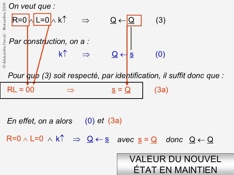 © Alexandre Parodi – Novembre 2008 VALEUR DU NOUVEL ÉTAT À LEFFACEMENT R=1 k Q 0 (2) k Q s (0) RL=1- s = 0 (2a) On veut que : Par construction, on a :