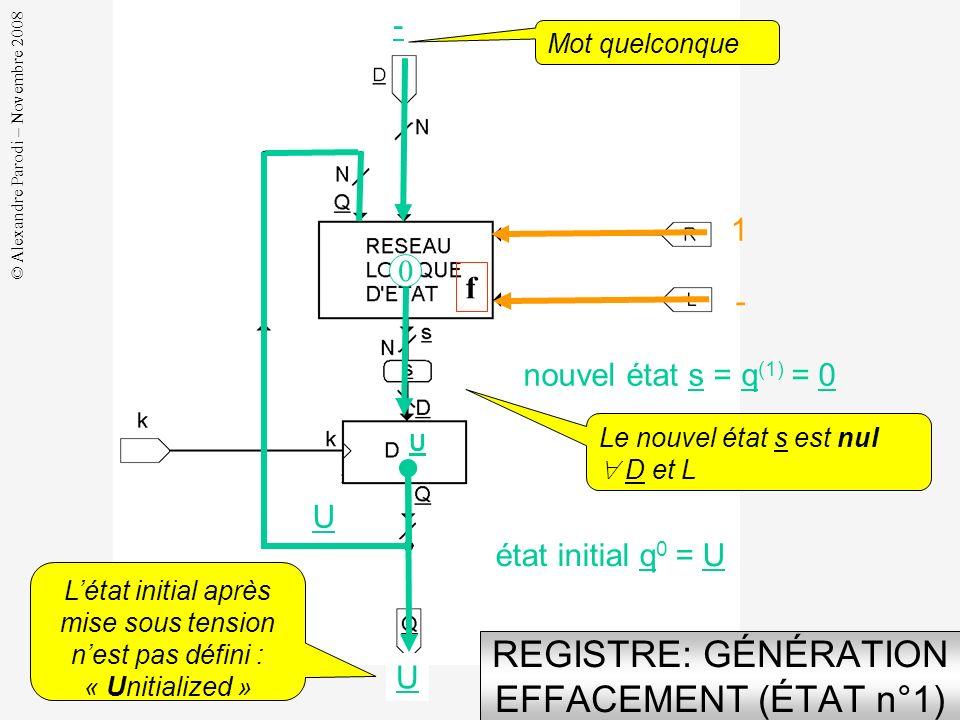 © Alexandre Parodi – Novembre 2008 REGISTRE: DÉDUIRE LA SPÉCIFICATION DU RLE R=0 L=0 k Q Q Maintien 01 D Chargement synchrone R=1 k Q 0 Effacement syn